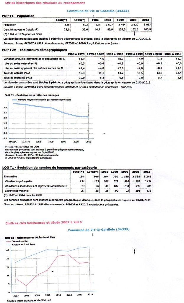 stat-scannees-fran-img006